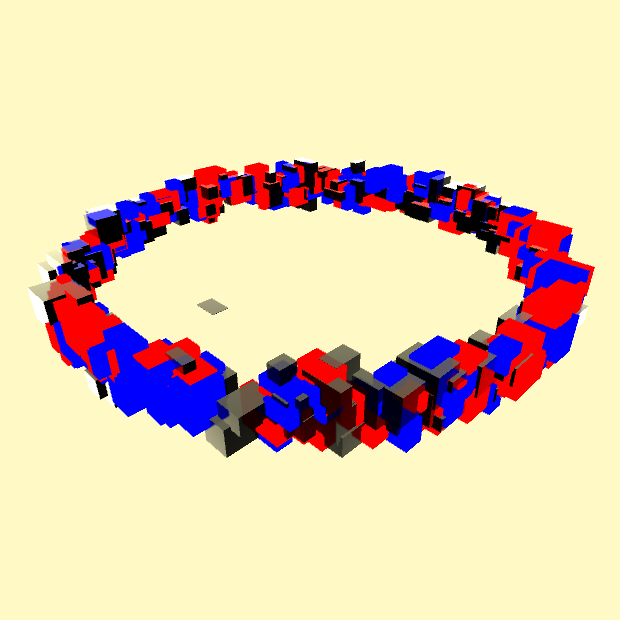 Ring Of Abstract